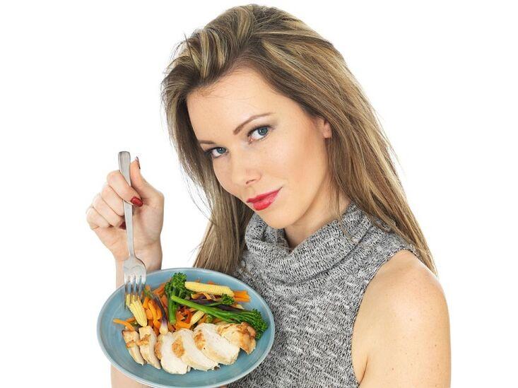 Incurajează pierderea în greutate și cele mai bune moduri de a motiva - Hormonii